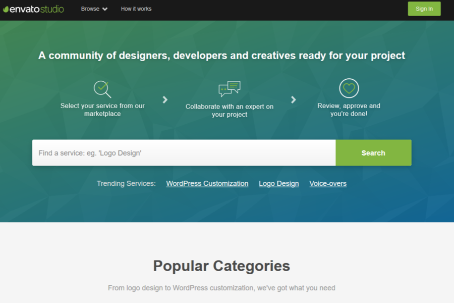 What Are The Most Popular WordPress Plugins On Envato Market & Disadvantages Of Envato Market?